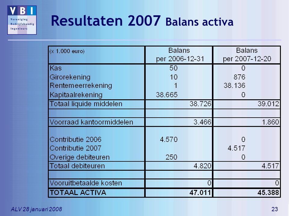 Resultaten 2007 Balans activa