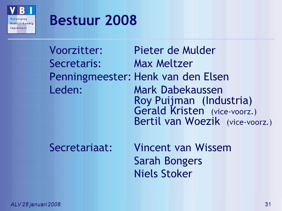 Bestuur 2008 Voorzitter: Pieter de Mulder Secretaris: Max Meltzer