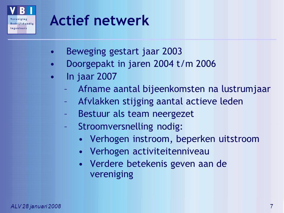 Actief netwerk Beweging gestart jaar 2003