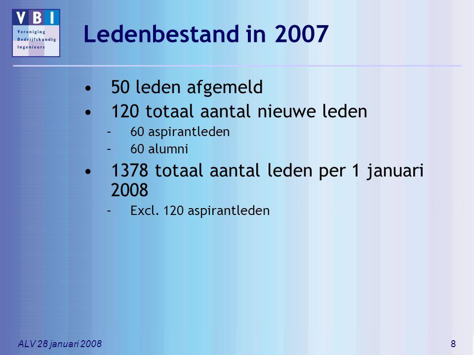 Ledenbestand in 2007 50 leden afgemeld 120 totaal aantal nieuwe leden