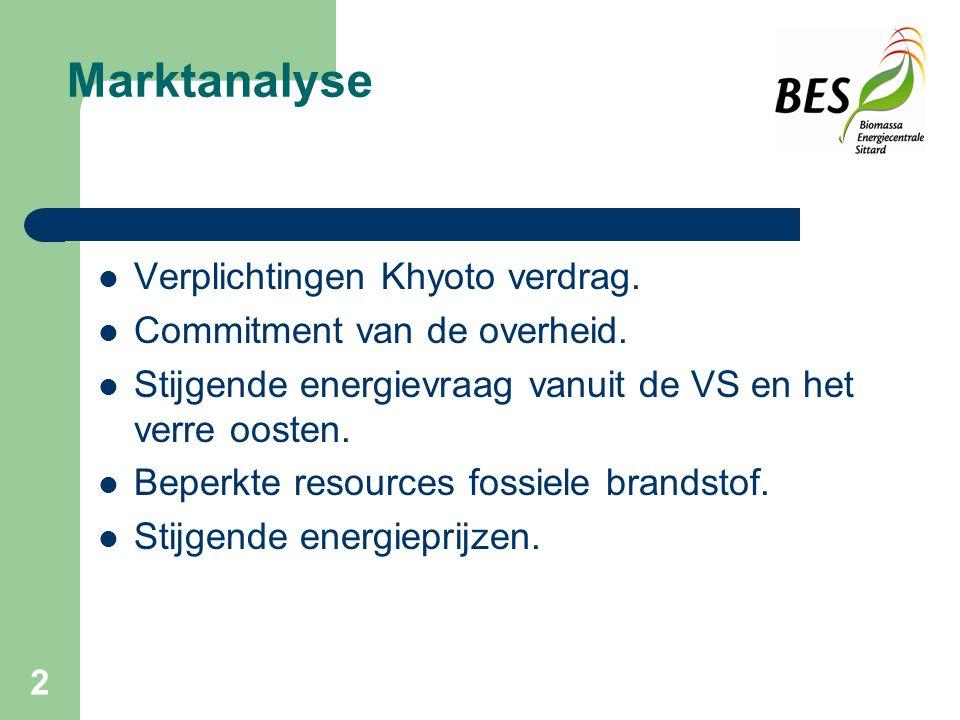 Marktanalyse Verplichtingen Khyoto verdrag.