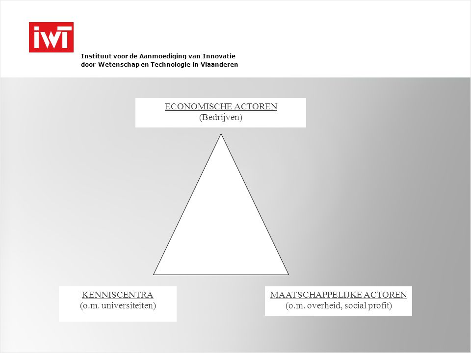 MAATSCHAPPELIJKE ACTOREN (o.m. overheid, social profit) KENNISCENTRA