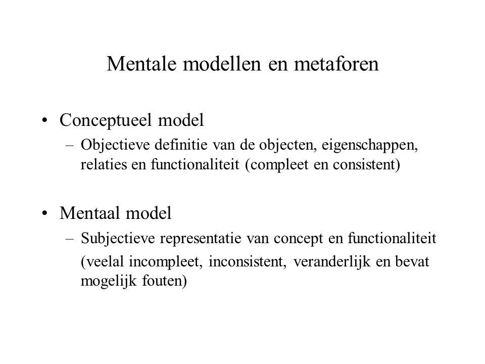 Mentale modellen en metaforen