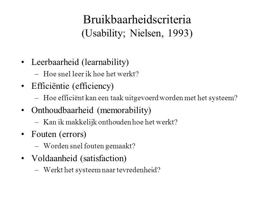 Bruikbaarheidscriteria (Usability; Nielsen, 1993)