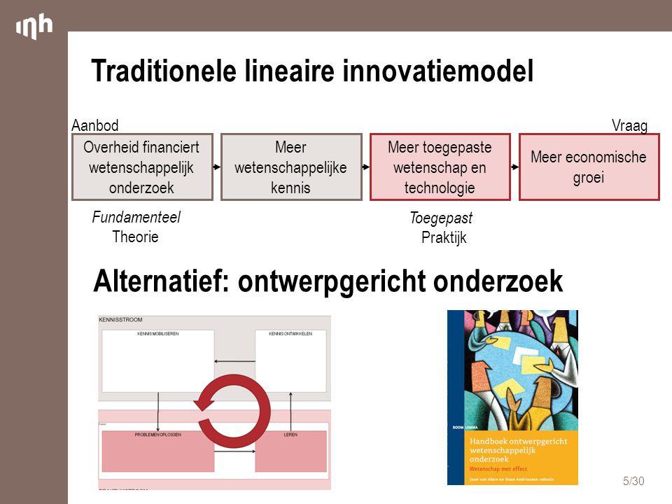 Traditionele lineaire innovatiemodel