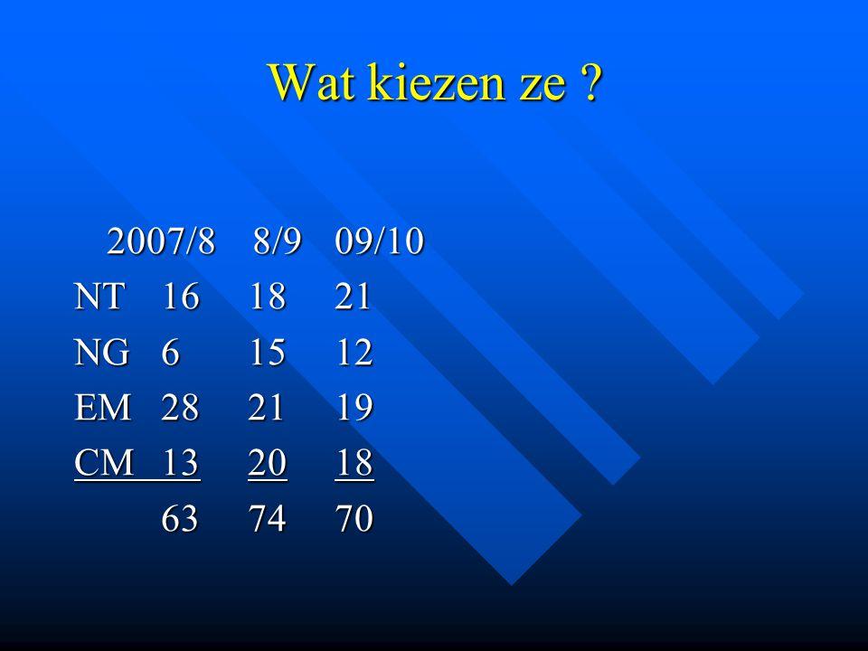 Wat kiezen ze 2007/8 8/9 09/10 NT 16 18 21 NG 6 15 12 EM 28 21 19