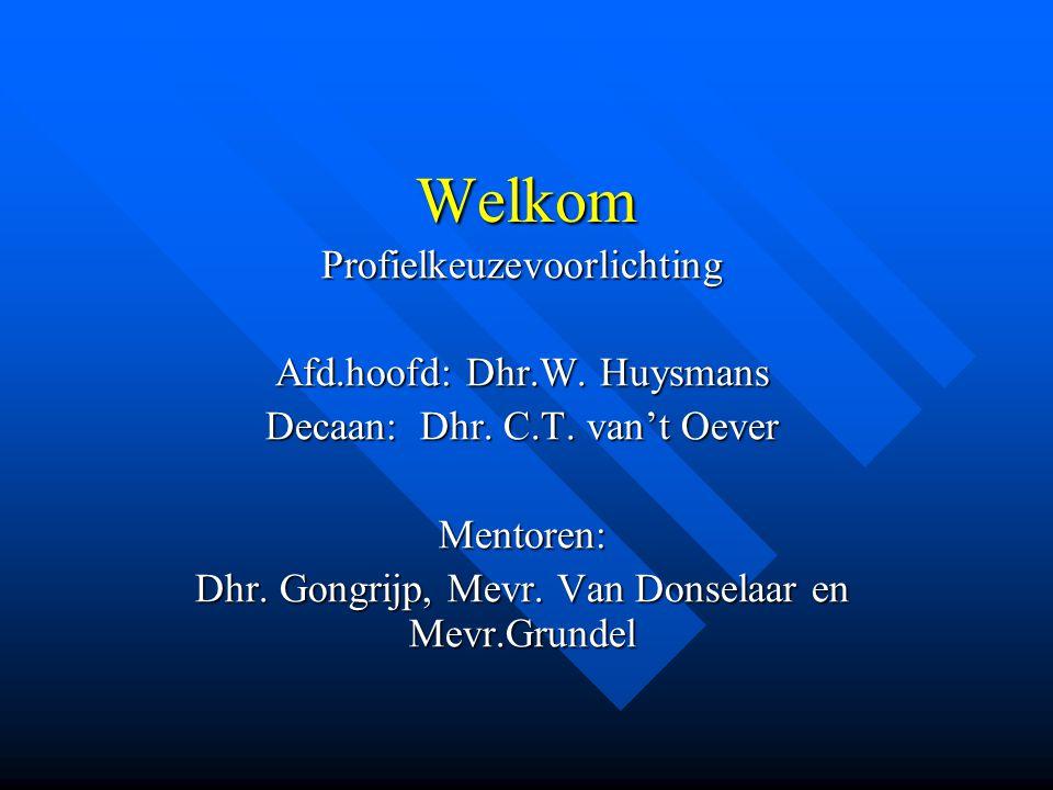 Welkom Profielkeuzevoorlichting Afd.hoofd: Dhr.W. Huysmans