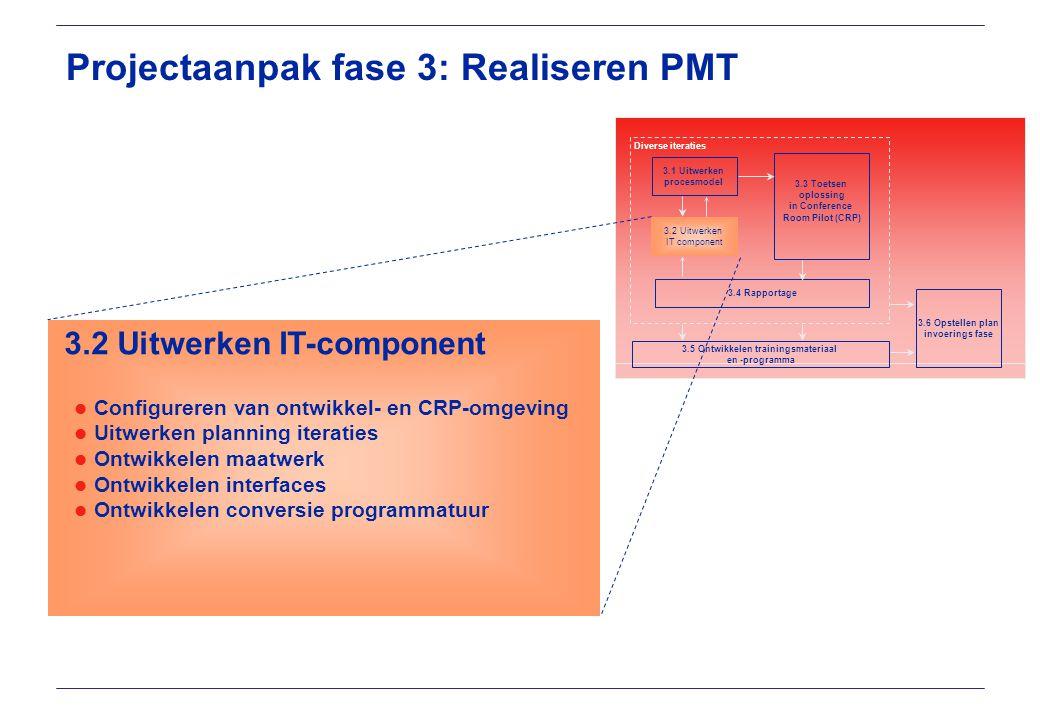 3.5 Ontwikkelen trainingsmateriaal