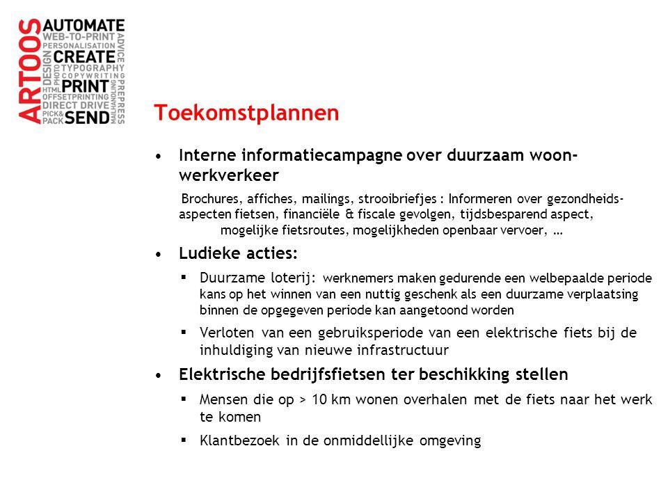 Toekomstplannen Interne informatiecampagne over duurzaam woon- werkverkeer.