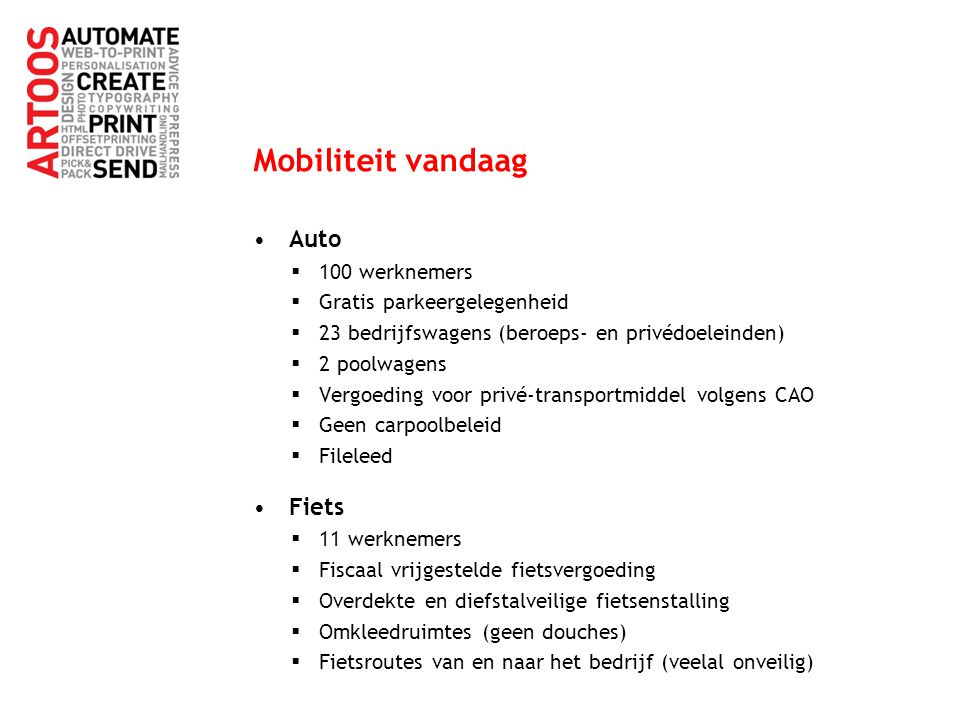 Mobiliteit vandaag Auto Fiets 100 werknemers Gratis parkeergelegenheid