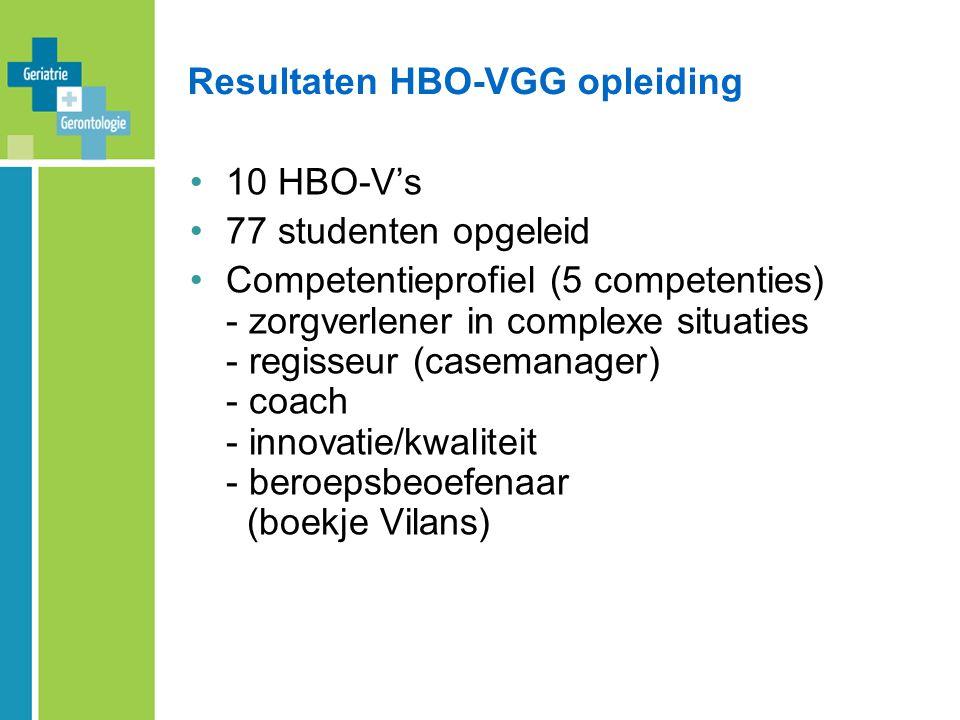 Resultaten HBO-VGG opleiding