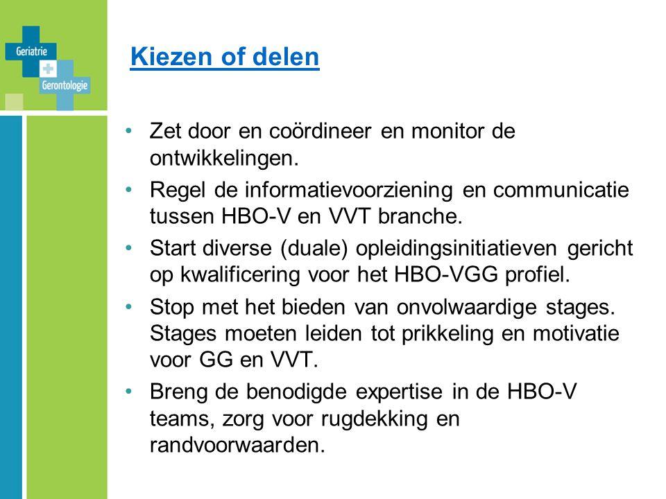 Kiezen of delen Zet door en coördineer en monitor de ontwikkelingen.