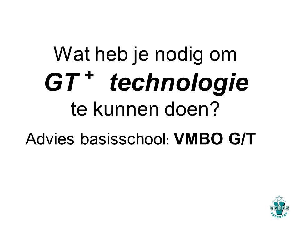 Wat heb je nodig om GT + technologie te kunnen doen