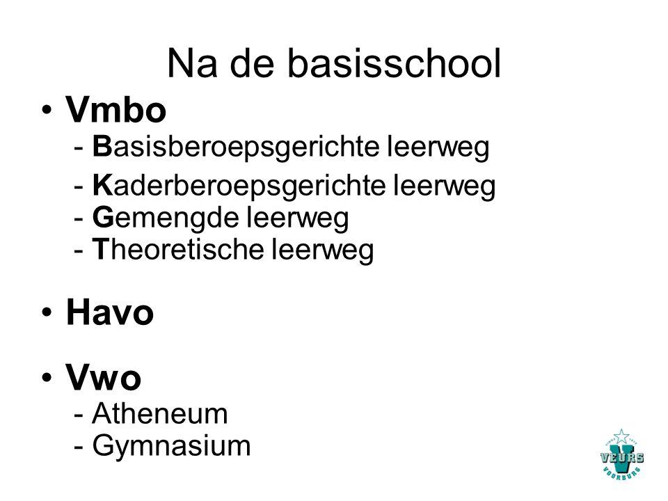 Na de basisschool Vmbo - Basisberoepsgerichte leerweg Havo