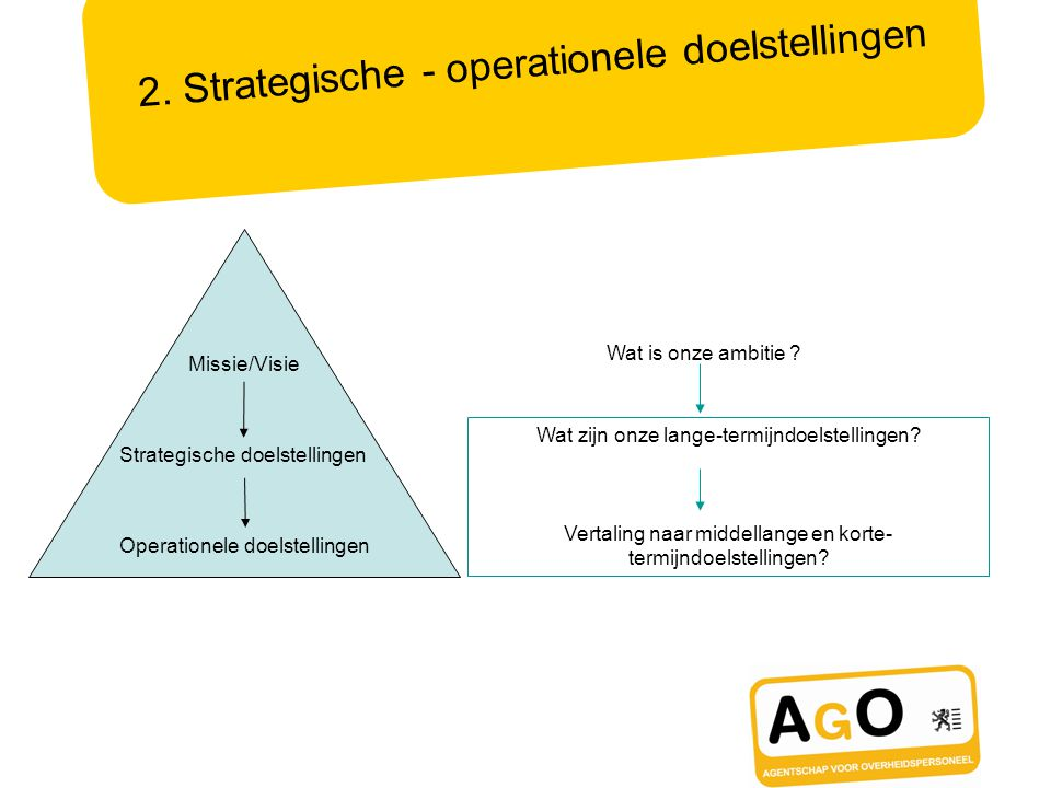 2. Strategische - operationele doelstellingen