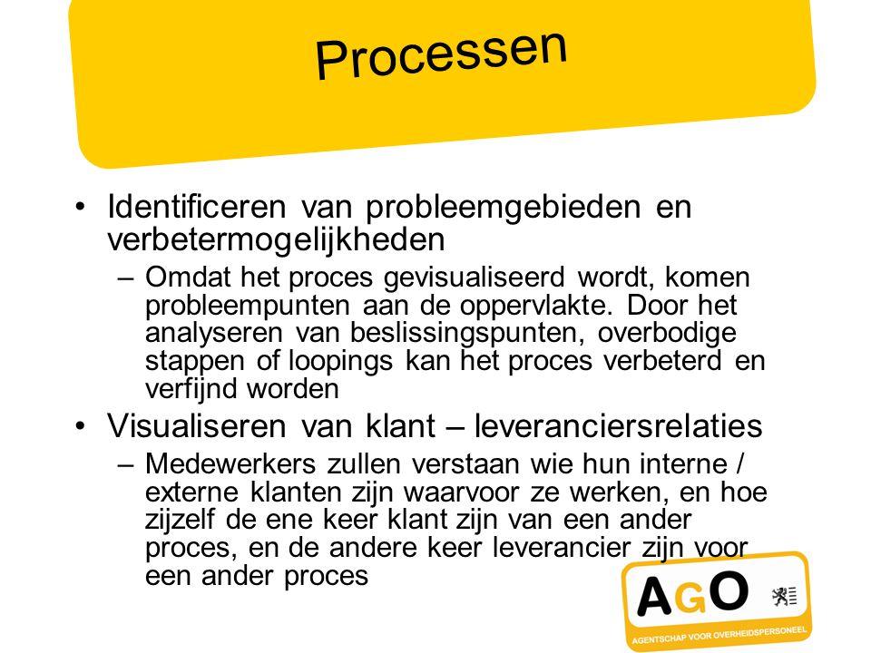 Processen Identificeren van probleemgebieden en verbetermogelijkheden
