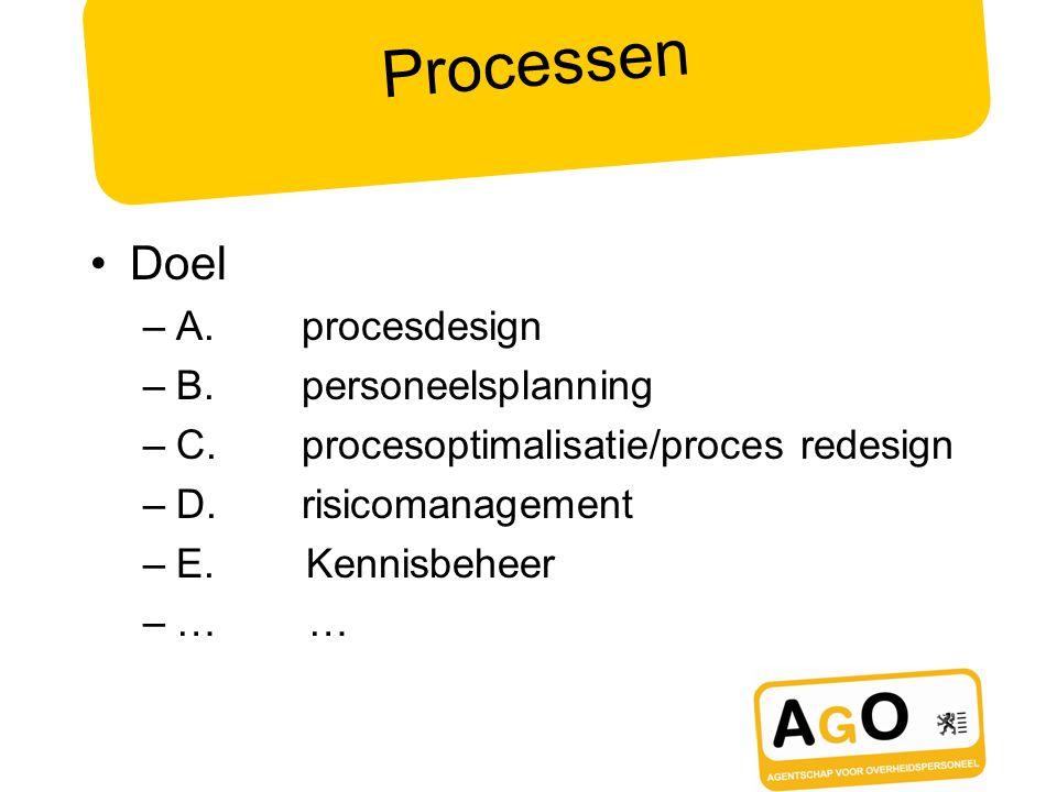 Processen Doel A. procesdesign B. personeelsplanning