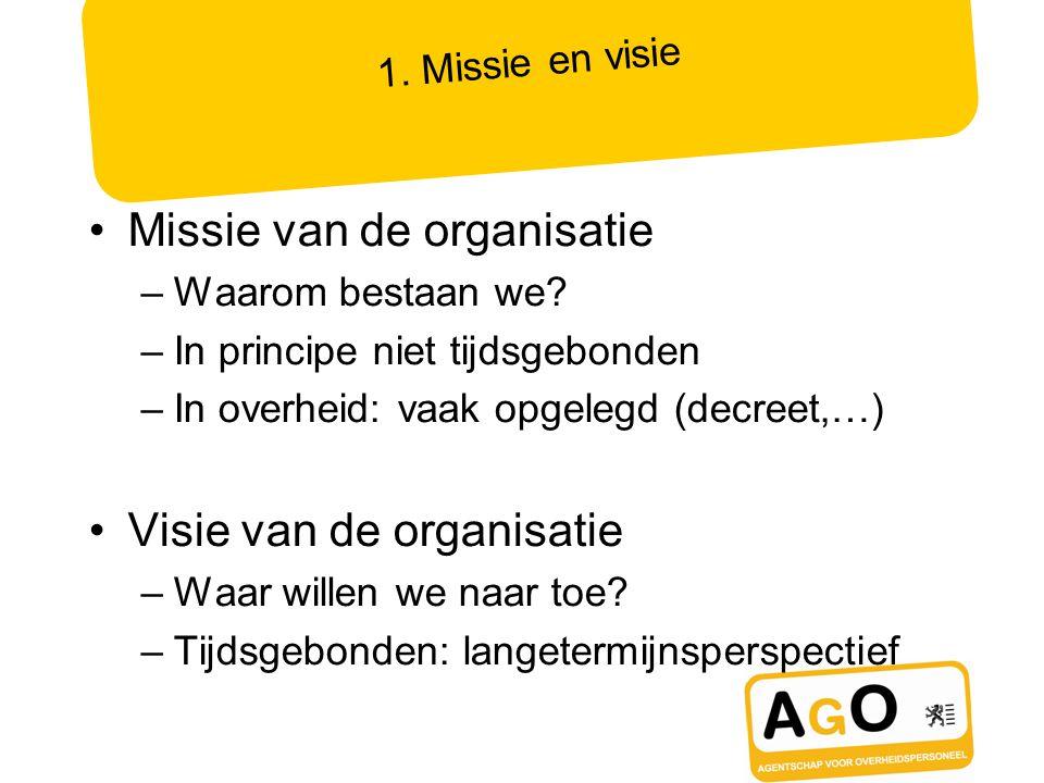 Missie van de organisatie