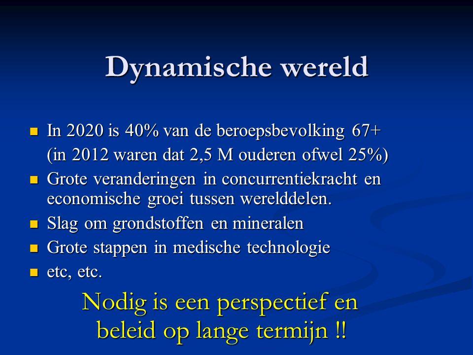 Dynamische wereld In 2020 is 40% van de beroepsbevolking 67+ (in 2012 waren dat 2,5 M ouderen ofwel 25%)