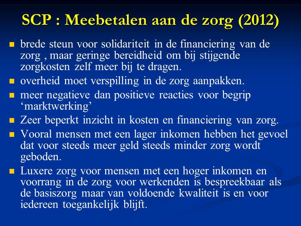 SCP : Meebetalen aan de zorg (2012)