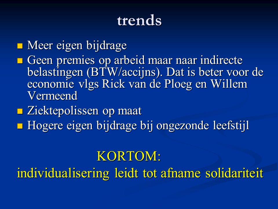 trends KORTOM: individualisering leidt tot afname solidariteit