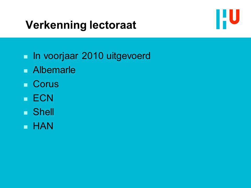 Verkenning lectoraat In voorjaar 2010 uitgevoerd Albemarle Corus ECN