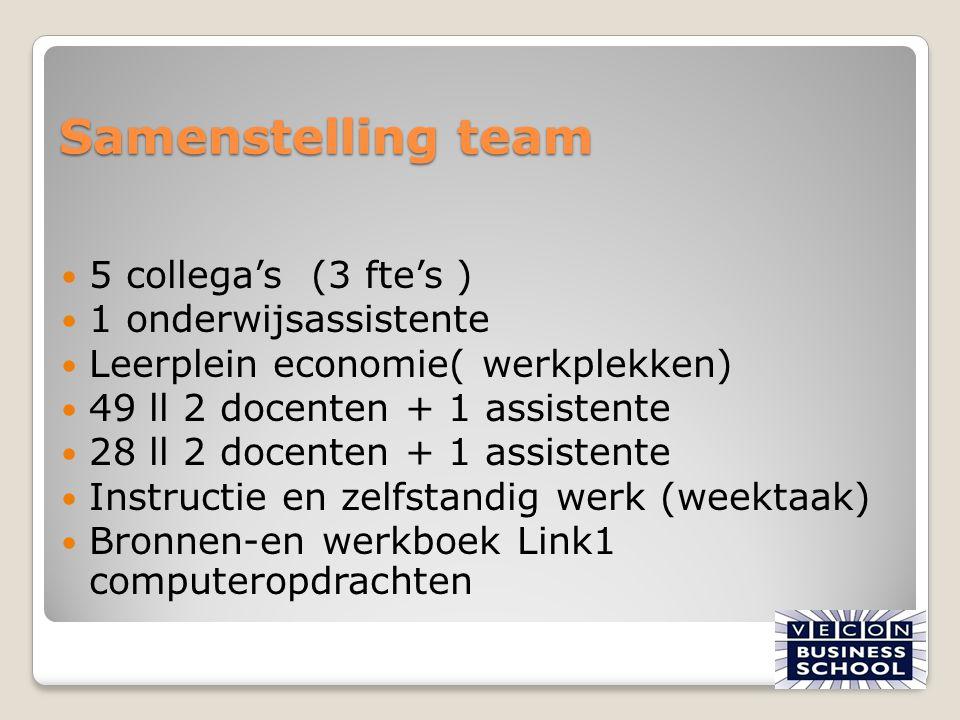 Samenstelling team 5 collega's (3 fte's ) 1 onderwijsassistente