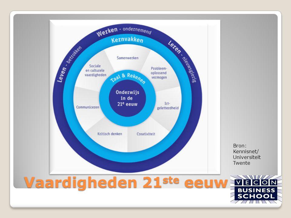 Bron: Kennisnet/ Universiteit Twente Vaardigheden 21ste eeuw