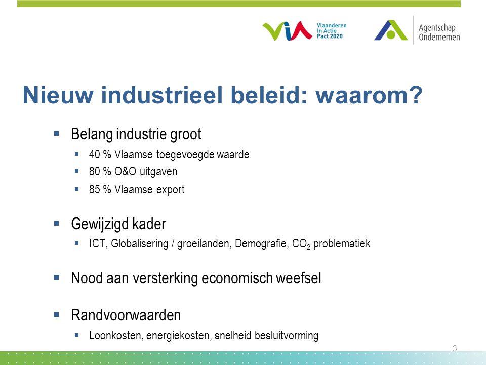 Nieuw industrieel beleid: waarom