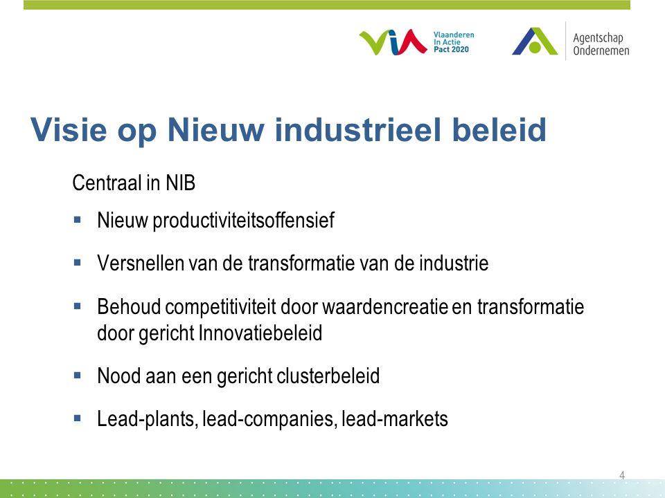 Visie op Nieuw industrieel beleid