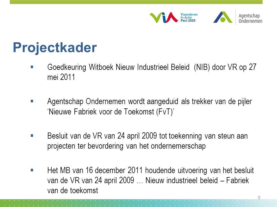 Projectkader Goedkeuring Witboek Nieuw Industrieel Beleid (NIB) door VR op 27 mei 2011.
