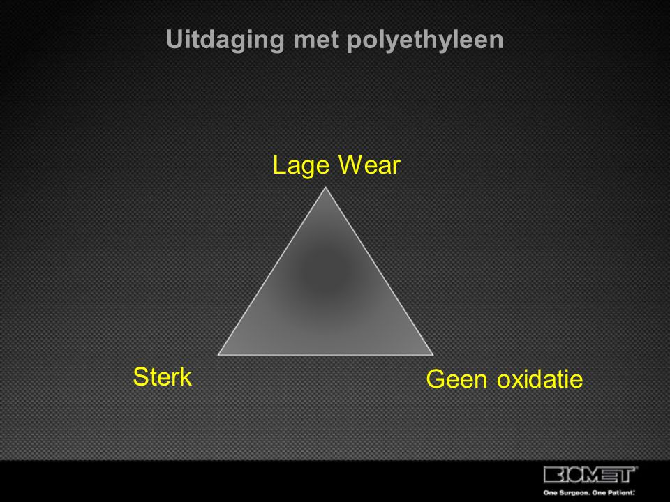 Uitdaging met polyethyleen