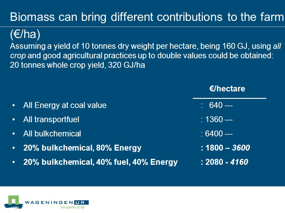 Biomass can bring different contributions to the farmer (€/ha)