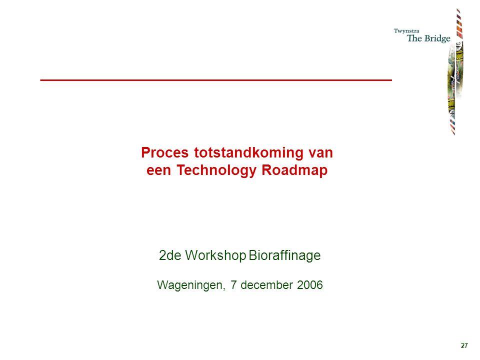 Proces totstandkoming van een Technology Roadmap