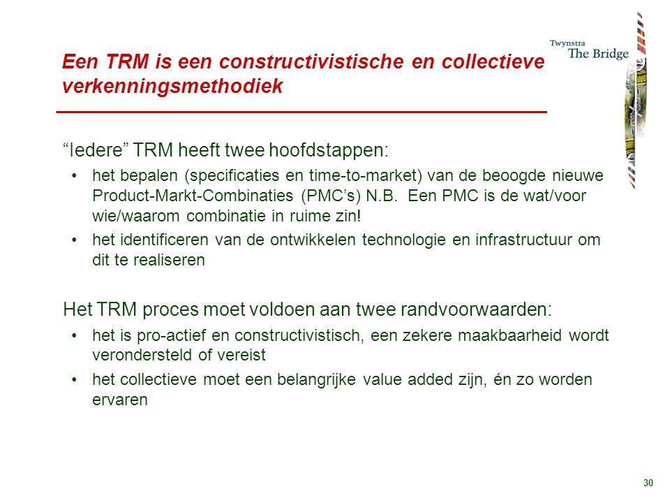 Een TRM is een constructivistische en collectieve verkenningsmethodiek