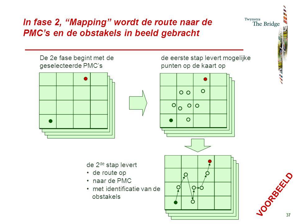 In fase 2, Mapping wordt de route naar de PMC's en de obstakels in beeld gebracht