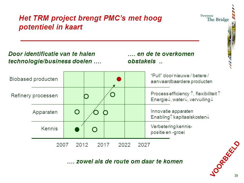 Het TRM project brengt PMC's met hoog potentieel in kaart