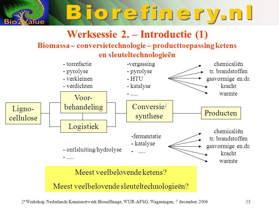 Werksessie 2. – Introductie (1) Biomassa – conversietechnologie – producttoepassing ketens en sleuteltechnologieën