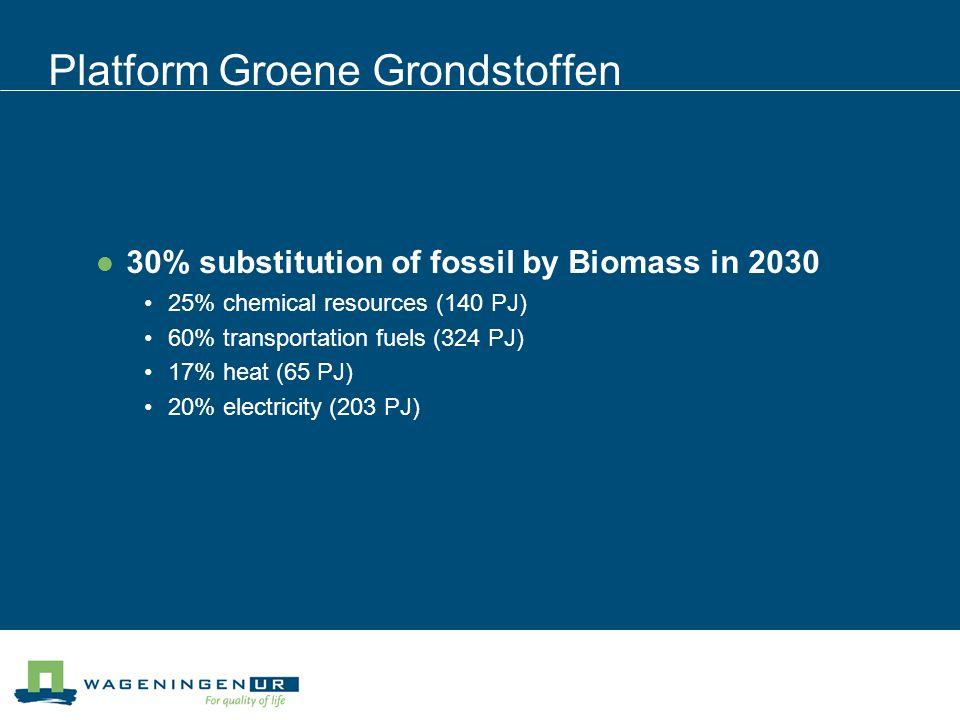 Platform Groene Grondstoffen