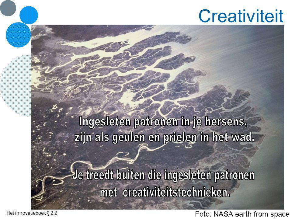 Creativiteit Ingesleten patronen in je hersens,