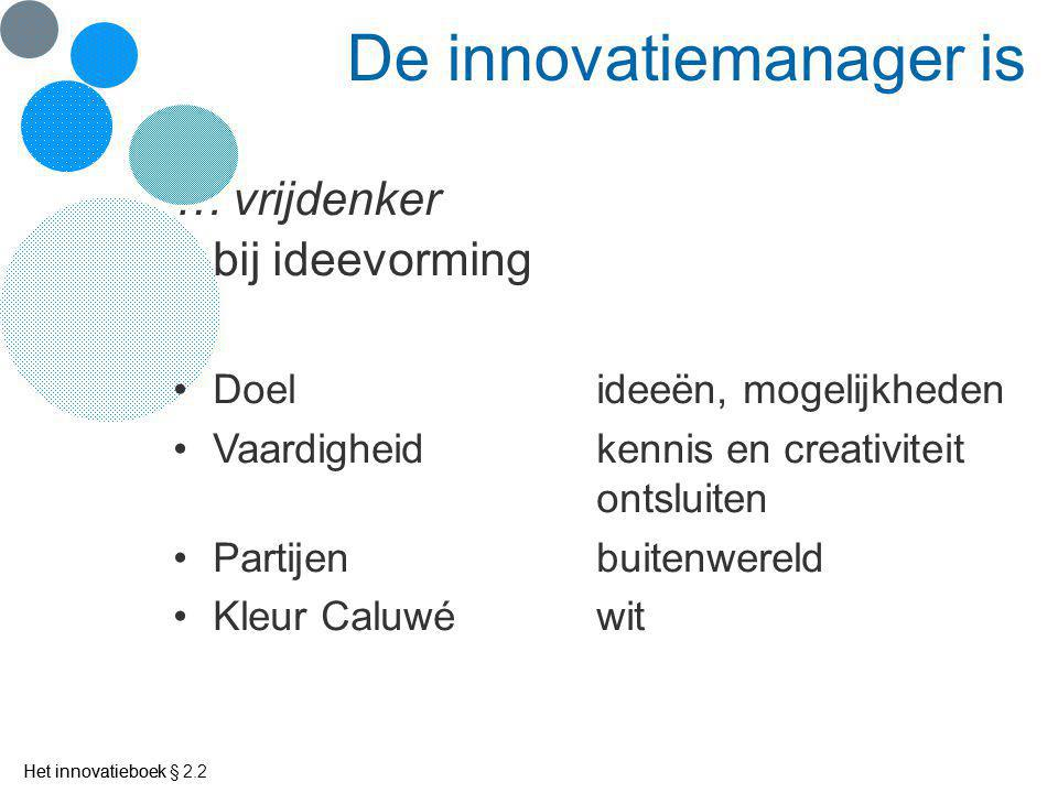De innovatiemanager is