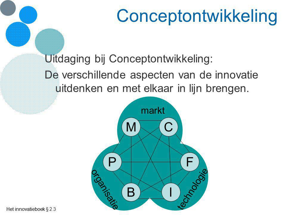 Conceptontwikkeling P B I F C M Uitdaging bij Conceptontwikkeling:
