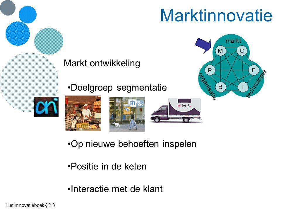 Marktinnovatie Markt ontwikkeling Doelgroep segmentatie