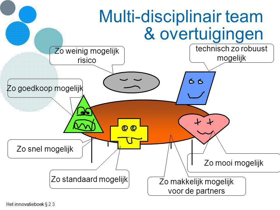 Multi-disciplinair team