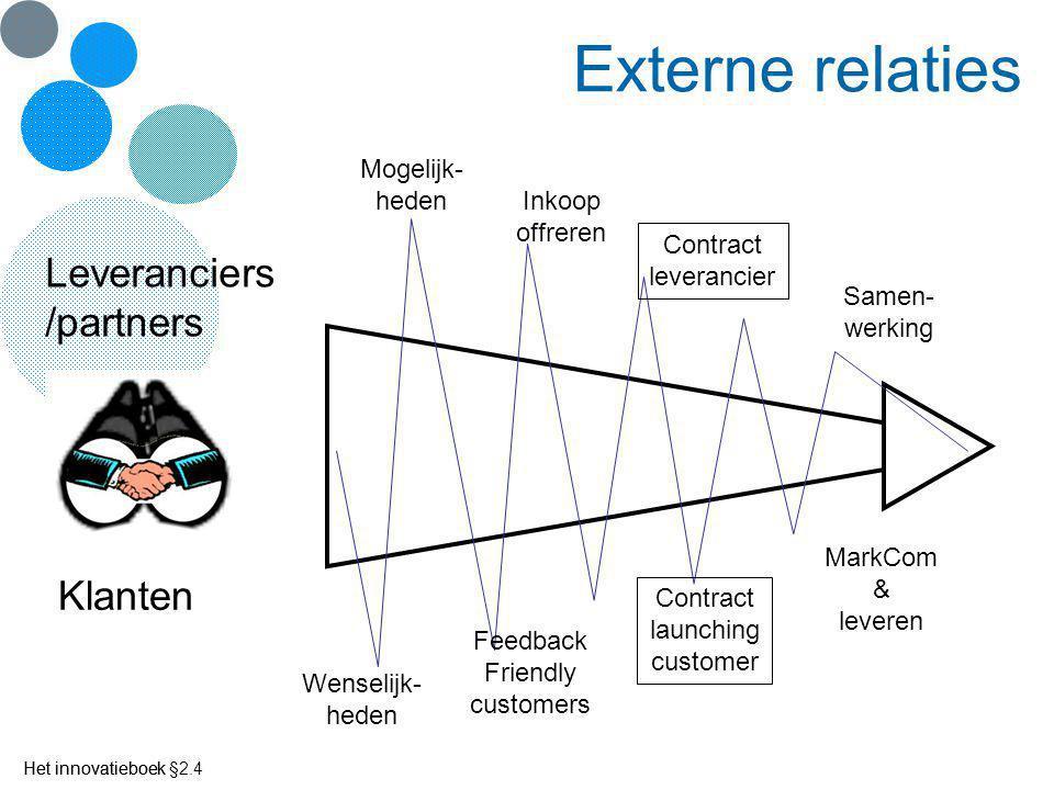 Externe relaties Leveranciers /partners Klanten Mogelijk- heden