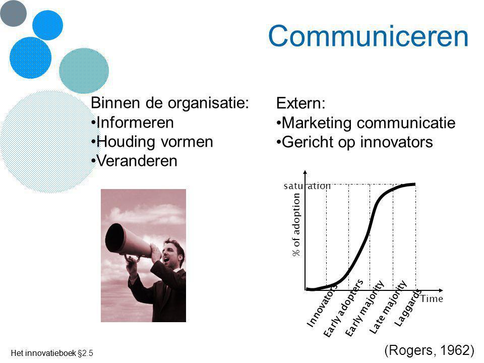 Communiceren Binnen de organisatie: Extern: Informeren