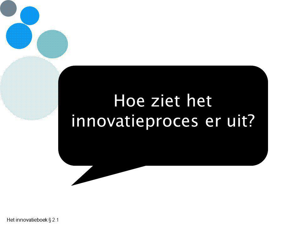 Hoe ziet het innovatieproces er uit
