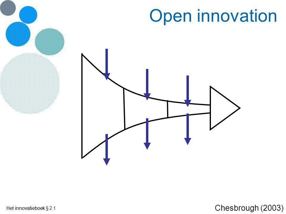 Open innovation Chesbrough (2003) Het innovatieboek § 2.1