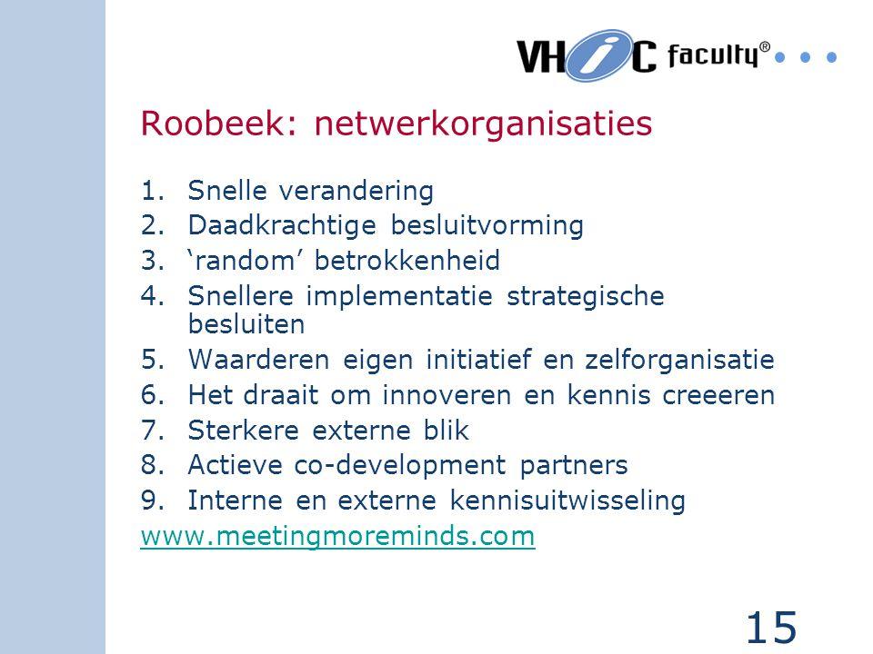 Roobeek: netwerkorganisaties