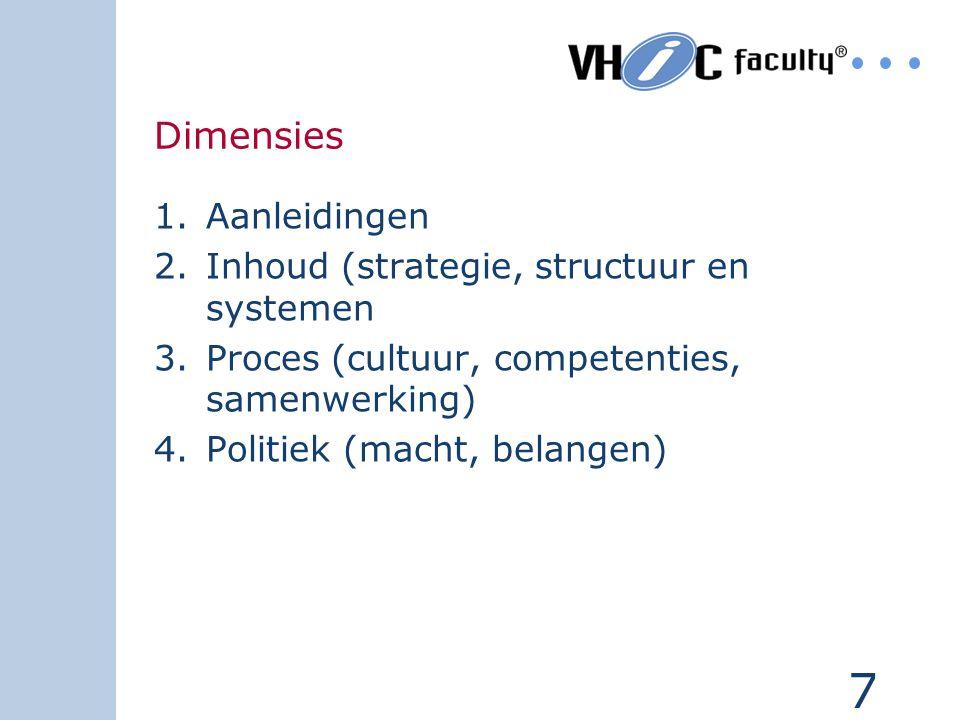 Dimensies Aanleidingen Inhoud (strategie, structuur en systemen